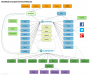 cienciaaberta:geonode_component_architecture.png